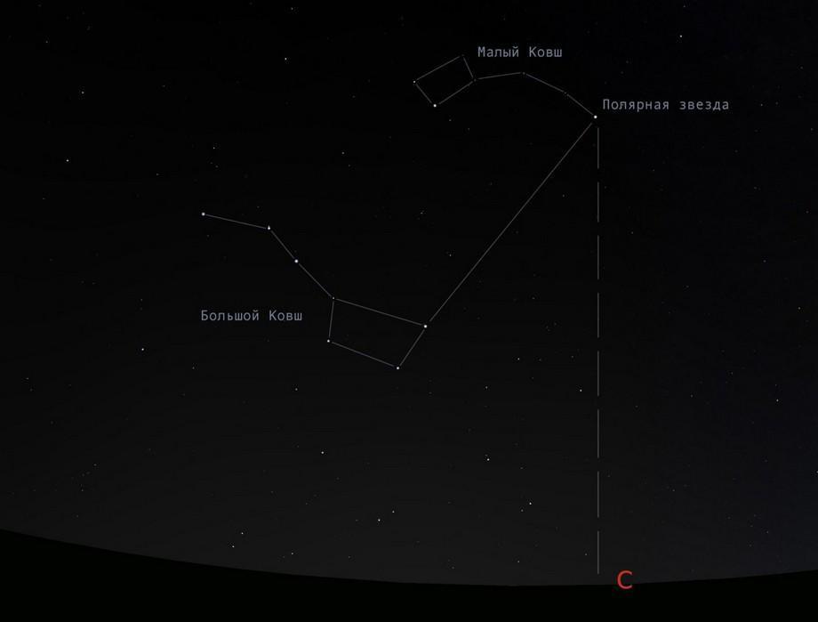 полярная звезда как найти на небе фото сюжет приемы банальны
